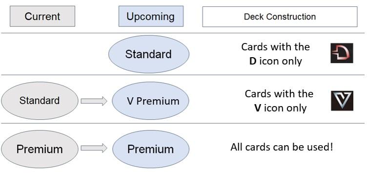 new-tournament-format_